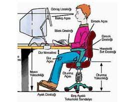 düzgün oturma nasıl olur